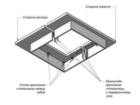 Столешница КЛИЕНТ — кассир из ЛДСП 32 мм